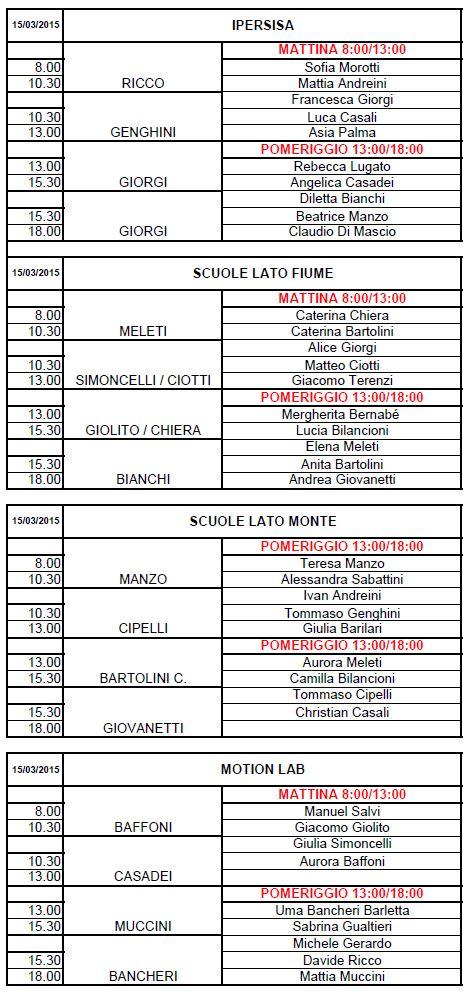 turni parcheggi di San Gregorio 15 marzo 2015